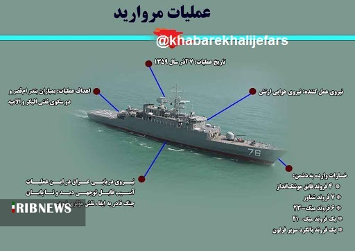 گزارش مکتوب ..... عملیات مروارید نگین عملیاتهای خلیج فارس